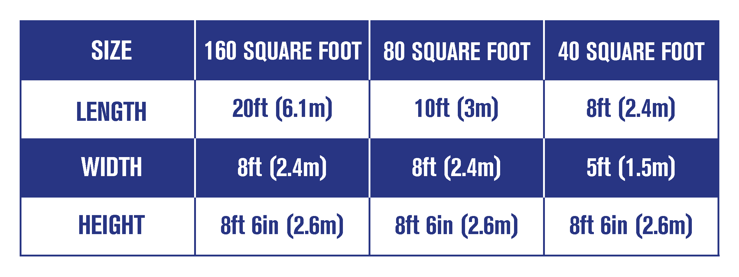 container sizes poole